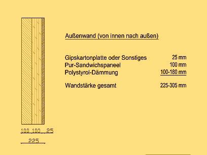 combi box raumsysteme planung einreichplan oder genehmigungsplanung mit modulen oder. Black Bedroom Furniture Sets. Home Design Ideas